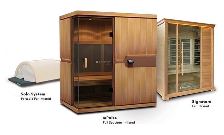 Take Advantage of Our Brand Partner Offers at Face the Current Sunlighten Sauna